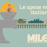 I dati di MILEX, Osservatorio sulle Spese Militari Italiane