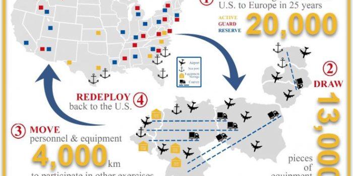 Chiamata alle armi, la NATO mobilitata su due fronti